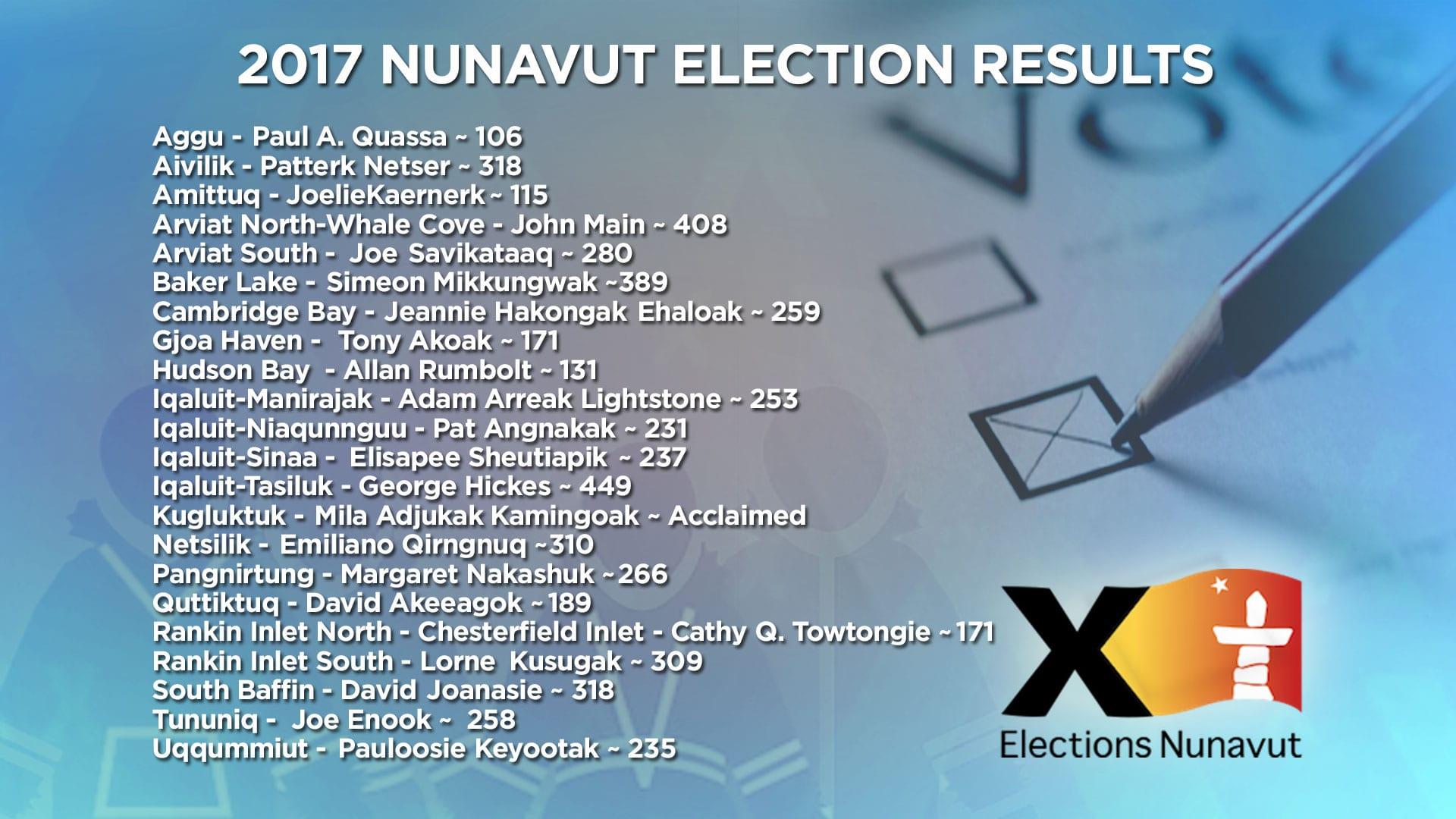 NUNAVUT-RESULTS-LARGE