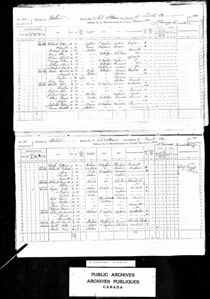 1871 Census listing Joseph Boyden. Source: ancestry.ca